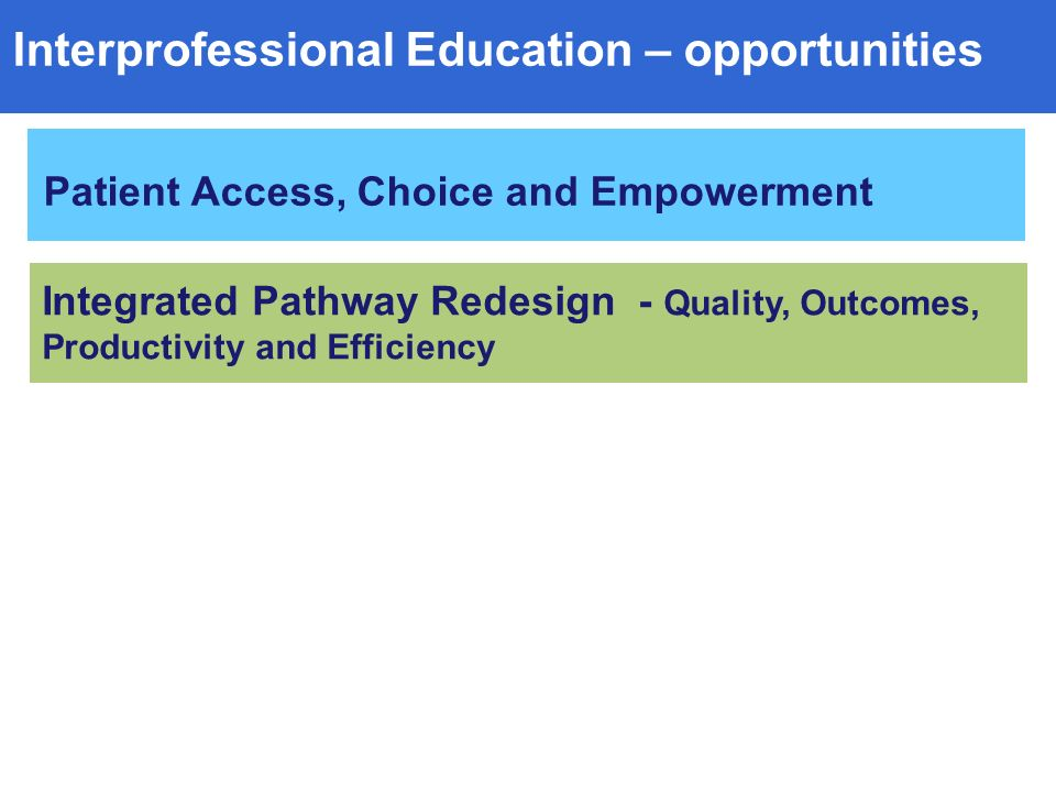 Interprofessional Education – opportunities Patient Access, Choice and Empowerment Integrated Pathway Redesign - Quality, Outcomes, Productivity and Efficiency