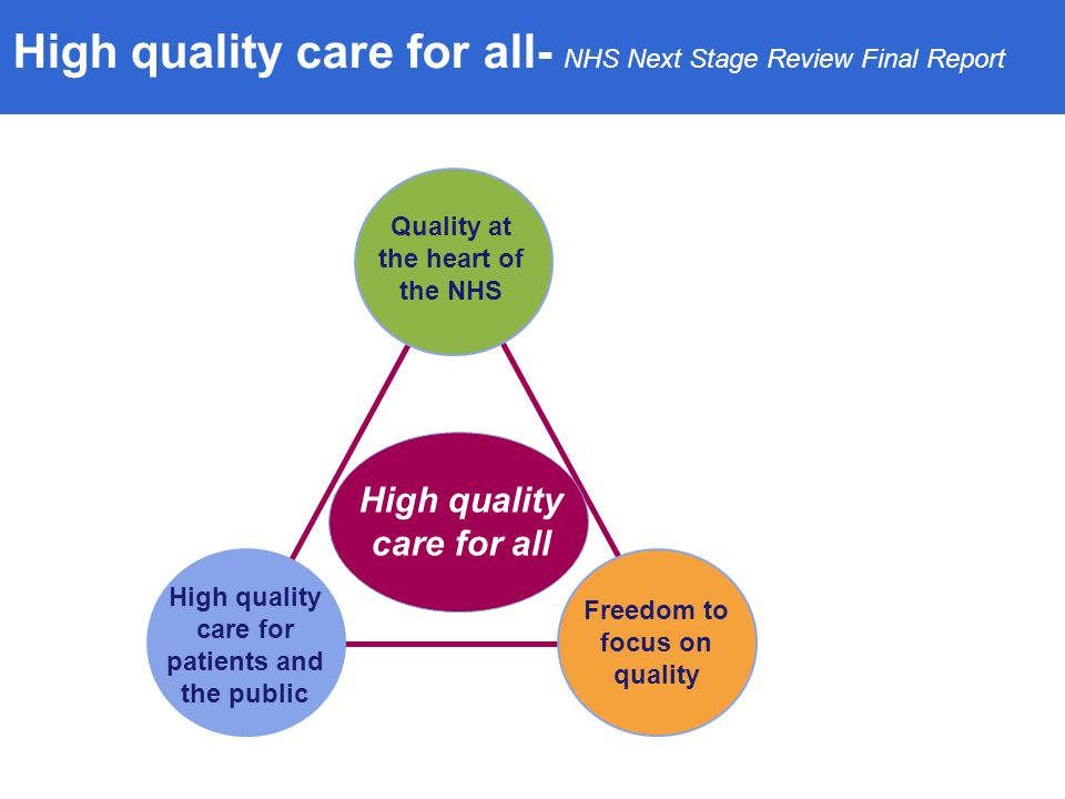 High quality care for all- NHS Next Stage Review Final Report Quality at the heart of the NHS High quality care for patients and the public Freedom to focus on quality High quality care for all