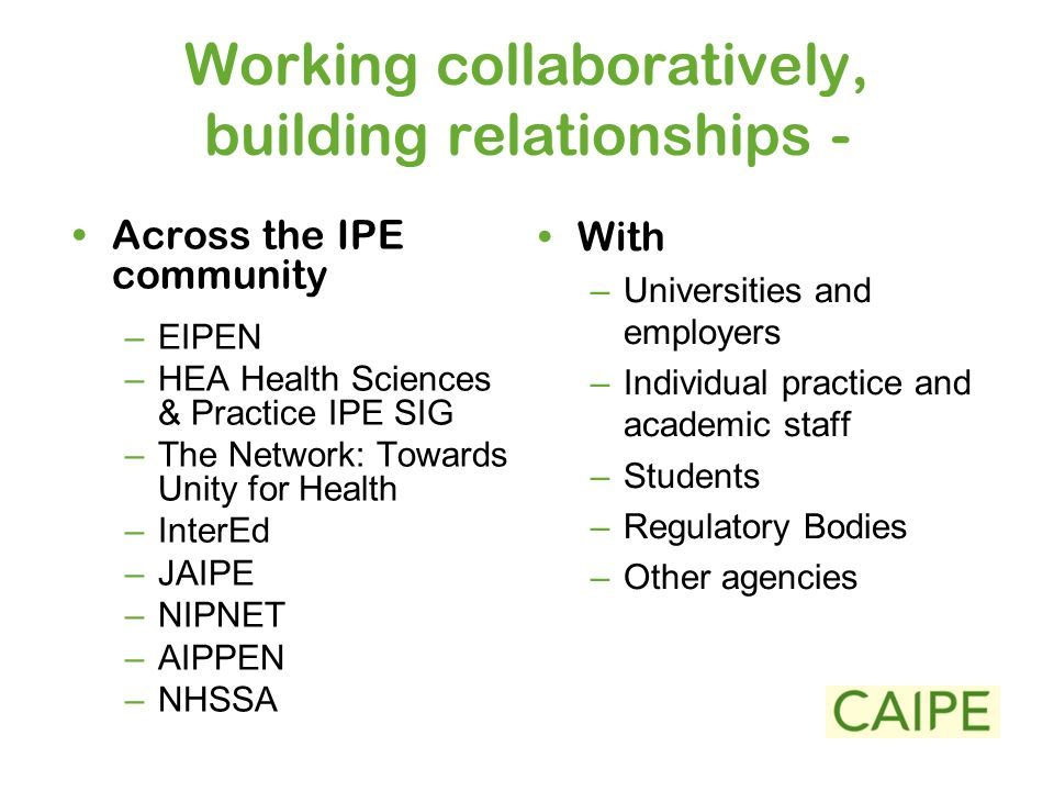 Working collaboratively, building relationships - Across the IPE community –EIPEN –HEA Health Sciences & Practice IPE SIG –The Network: Towards Unity for Health –InterEd –JAIPE –NIPNET –AIPPEN –NHSSA With –Universities and employers –Individual practice and academic staff –Students –Regulatory Bodies –Other agencies