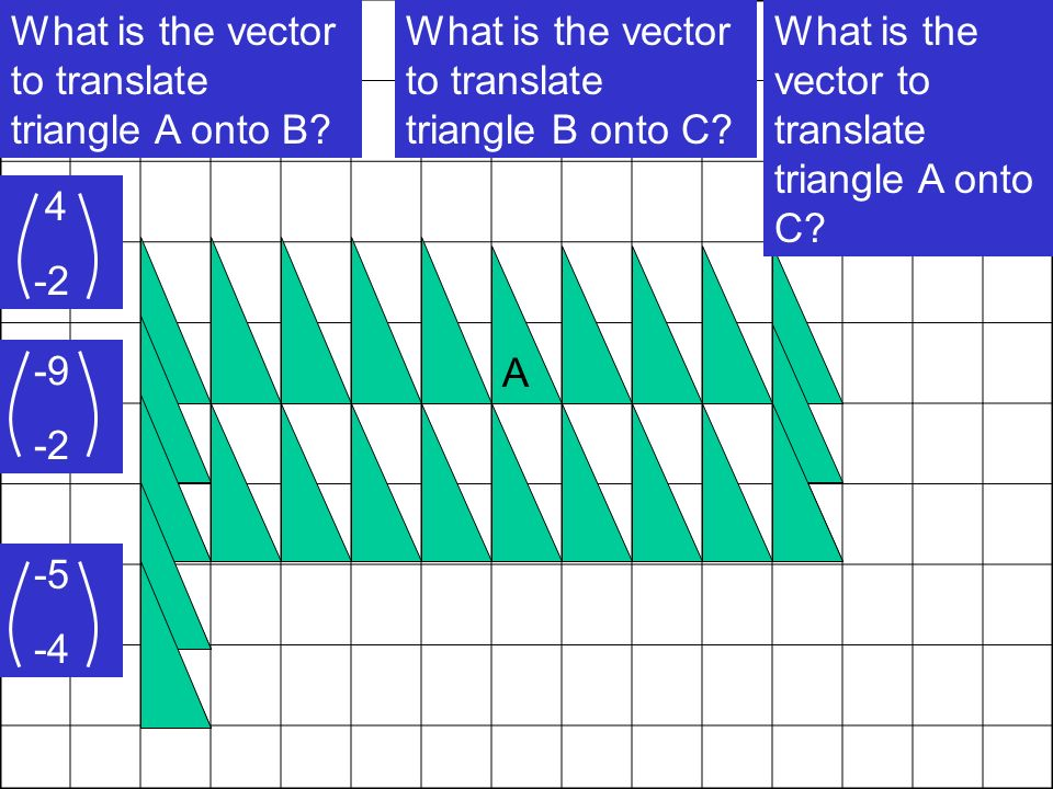 A B What is the vector to translate triangle A onto B.