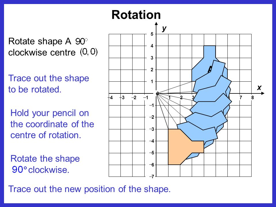 Rotation Trace out the new position of the shape. Trace out the shape to be rotated.
