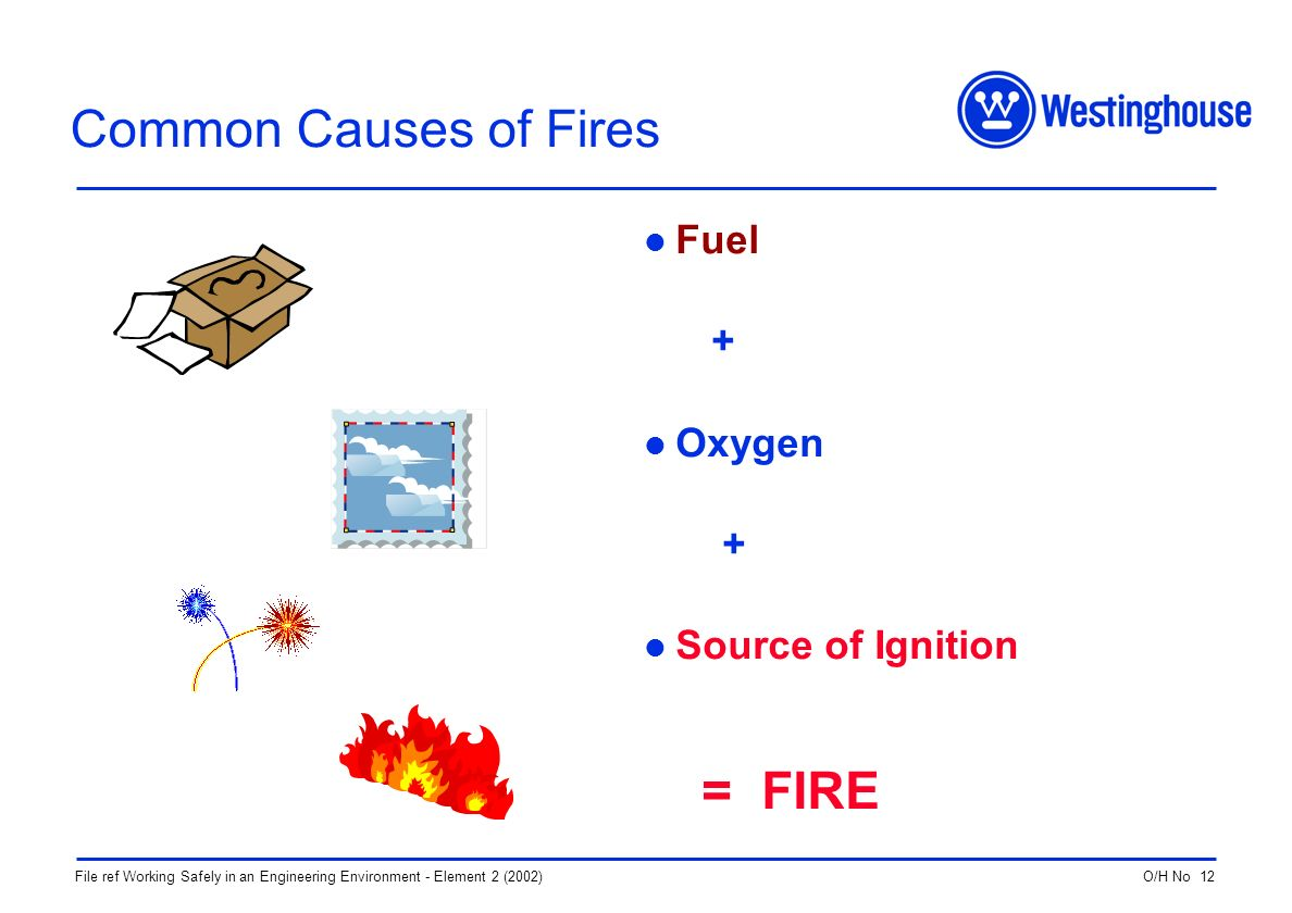 O/H No 12File ref Working Safely in an Engineering Environment - Element 2 (2002) Common Causes of Fires Fuel + Oxygen + Source of Ignition = FIRE
