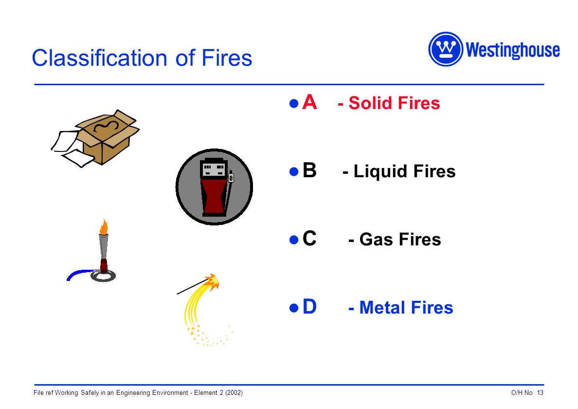 O/H No 13File ref Working Safely in an Engineering Environment - Element 2 (2002) Classification of Fires A - Solid Fires B - Liquid Fires C - Gas Fires D - Metal Fires