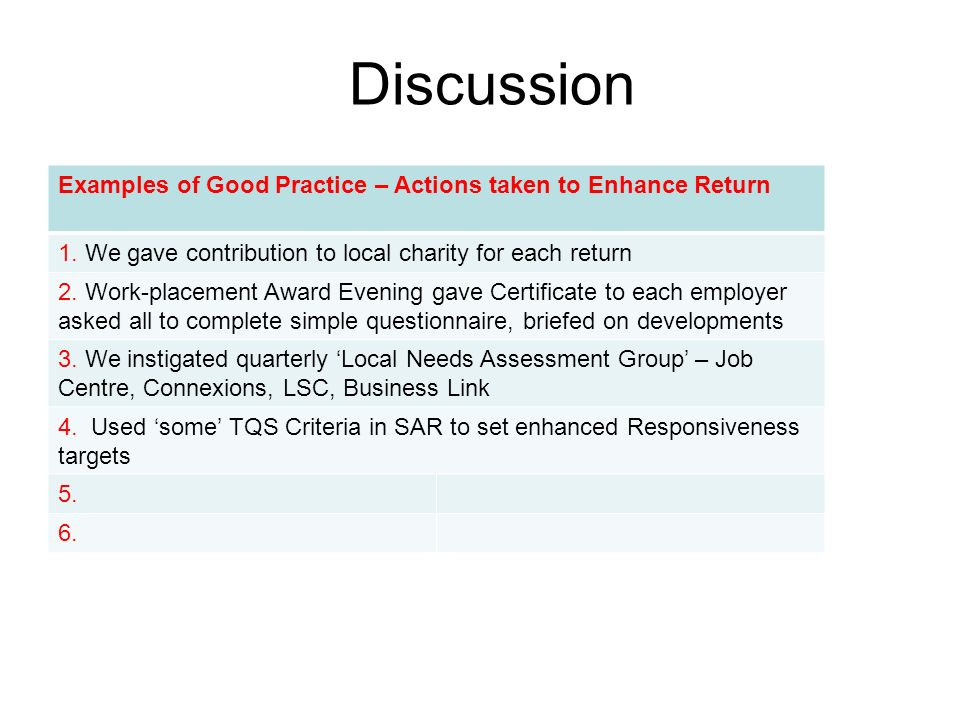 Discussion Examples of Good Practice – Actions taken to Enhance Return 1.