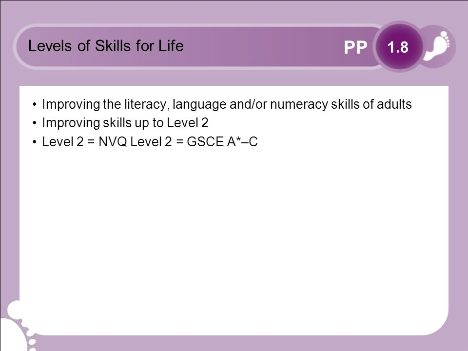PP Levels of Skills for Life Improving the literacy, language and/or numeracy skills of adults Improving skills up to Level 2 Level 2 = NVQ Level 2 = GSCE A*–C 1.8