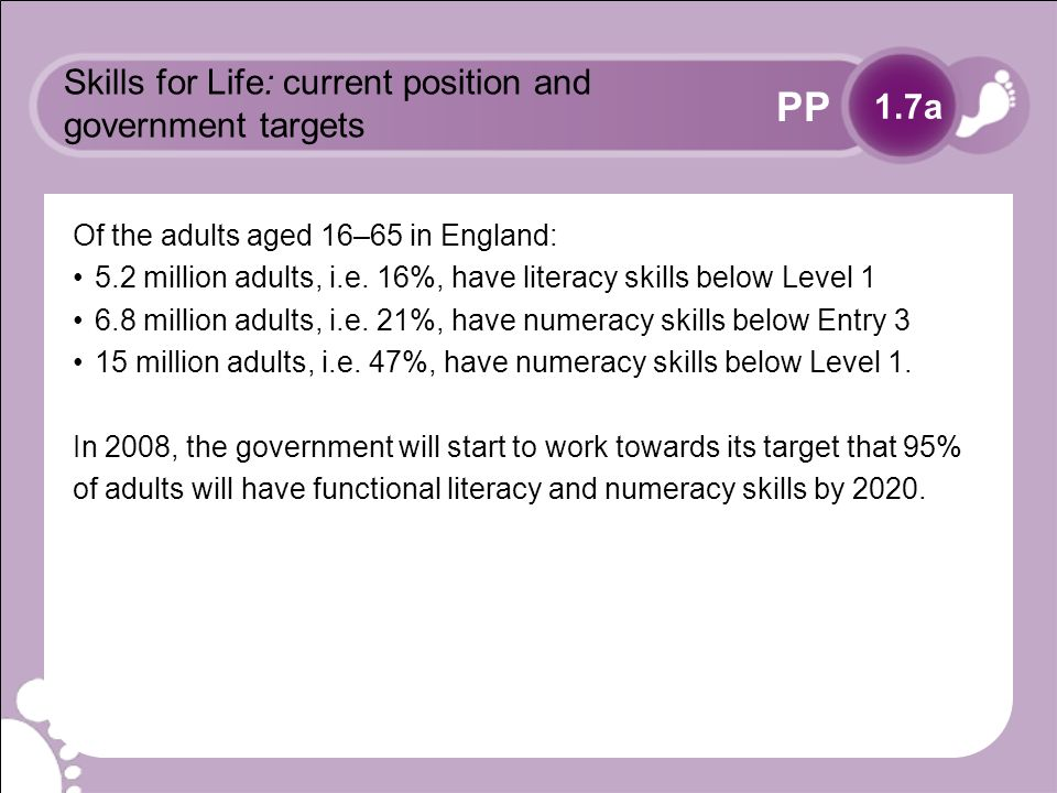 PP Skills for Life: current position and government targets Of the adults aged 16–65 in England: 5.2 million adults, i.e.