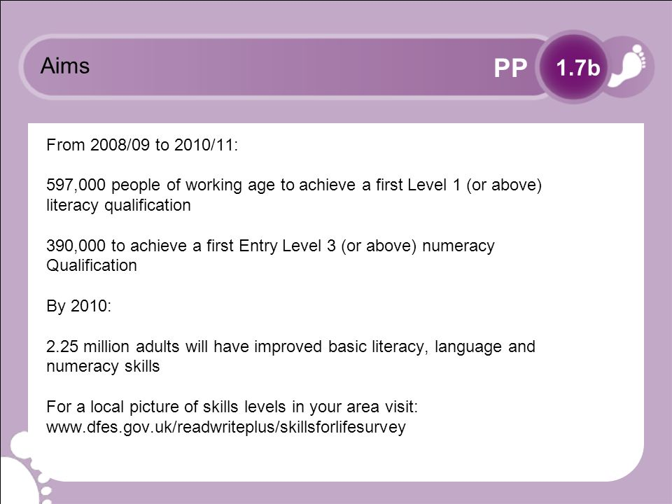 PP Aims From 2008/09 to 2010/11: 597,000 people of working age to achieve a first Level 1 (or above) literacy qualification 390,000 to achieve a first Entry Level 3 (or above) numeracy Qualification By 2010: 2.25 million adults will have improved basic literacy, language and numeracy skills For a local picture of skills levels in your area visit:   1.7b