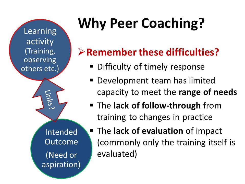 Why Peer Coaching. Remember these difficulties.