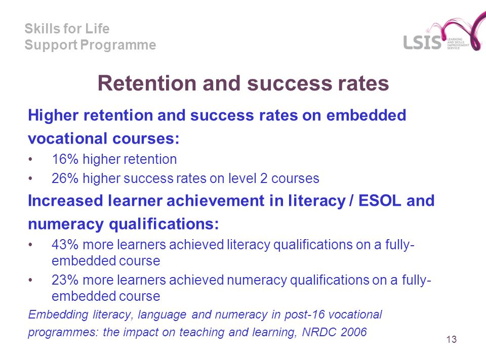 Skills for Life Support Programme Retention and success rates Higher retention and success rates on embedded vocational courses: 16% higher retention 26% higher success rates on level 2 courses Increased learner achievement in literacy / ESOL and numeracy qualifications: 43% more learners achieved literacy qualifications on a fully- embedded course 23% more learners achieved numeracy qualifications on a fully- embedded course Embedding literacy, language and numeracy in post-16 vocational programmes: the impact on teaching and learning, NRDC