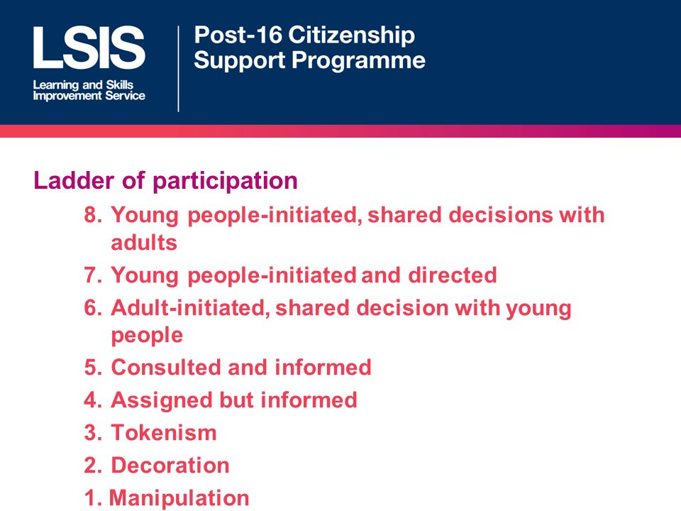 Ladder of participation 8.Young people-initiated, shared decisions with adults 7.Young people-initiated and directed 6.Adult-initiated, shared decision with young people 5.Consulted and informed 4.Assigned but informed 3.Tokenism 2.Decoration 1.