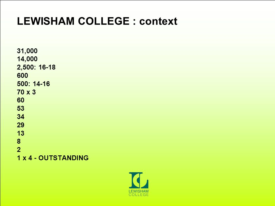 LEWISHAM COLLEGE : context 31,000 14,000 2,500: 16-18 600 500: 14-16 70 x 3 60 53 34 29 13 8 2 1 x 4 - OUTSTANDING