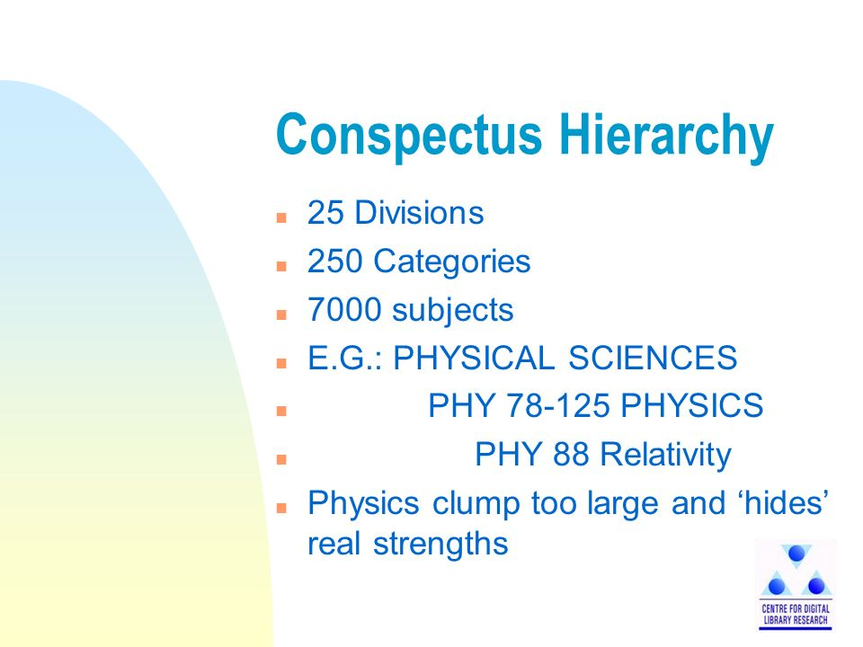 Conspectus Hierarchy n 25 Divisions n 250 Categories n 7000 subjects n E.G.: PHYSICAL SCIENCES n PHY 78-125 PHYSICS n PHY 88 Relativity n Physics clump too large and hides real strengths
