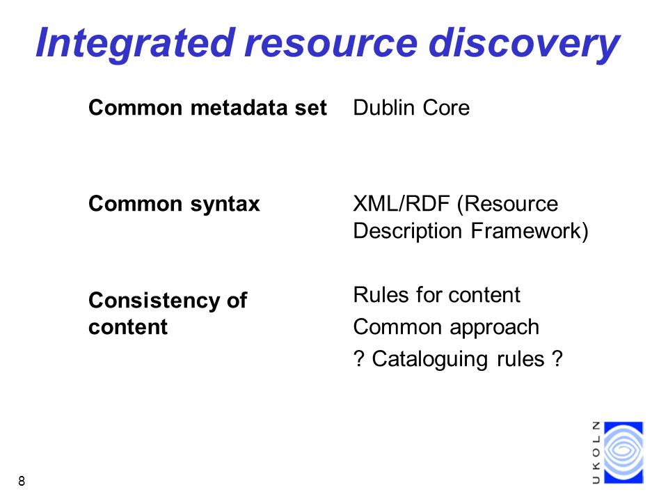 8 Integrated resource discovery Common metadata set Common syntax Consistency of content Dublin Core XML/RDF (Resource Description Framework) Rules for content Common approach .