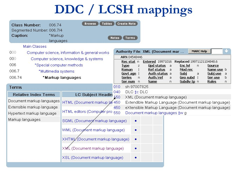 DDC / LCSH mappings