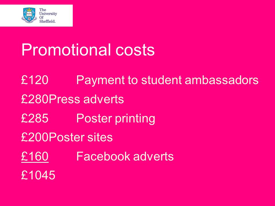 Promotional costs £120Payment to student ambassadors £280Press adverts £285Poster printing £200Poster sites £160Facebook adverts £1045