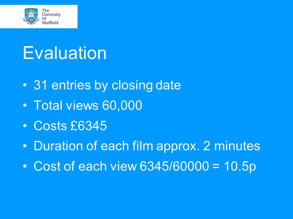 Evaluation 31 entries by closing date Total views 60,000 Costs £6345 Duration of each film approx.