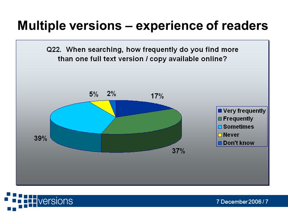 7 December 2006 / 7 Multiple versions – experience of readers