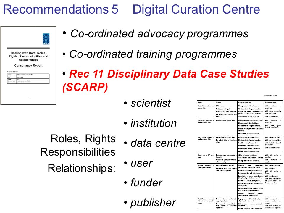 Recommendations 5 Digital Curation Centre Co-ordinated advocacy programmes Co-ordinated training programmes Rec 11 Disciplinary Data Case Studies (SCARP) scientist institution data centre user funder publisher Roles, Rights Responsibilities Relationships: