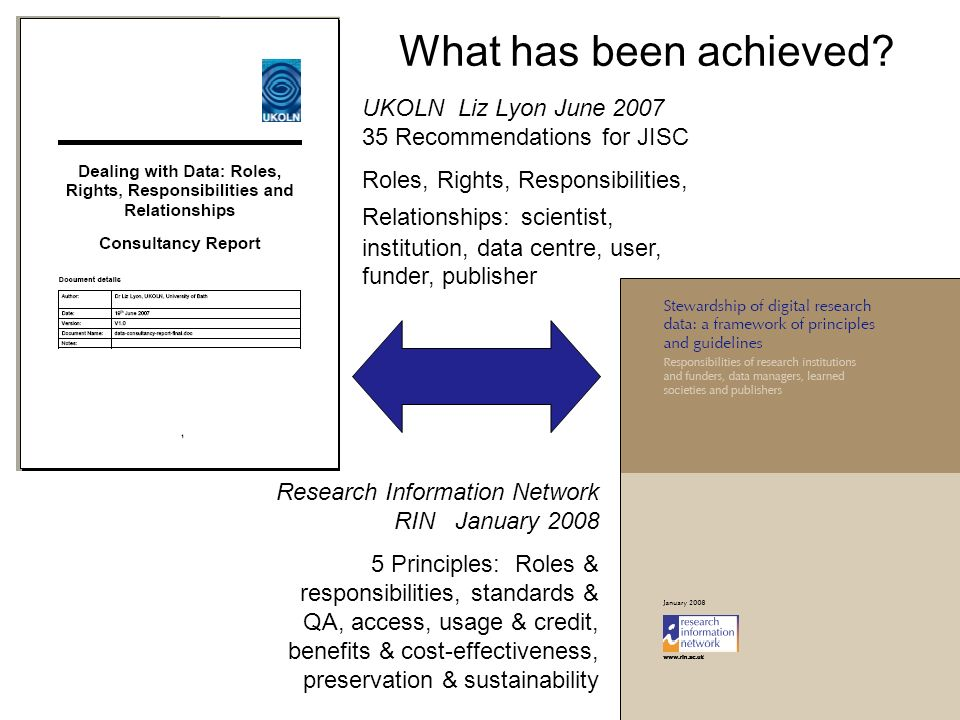 UKOLN Liz Lyon June 2007 35 Recommendations for JISC Roles, Rights, Responsibilities, Relationships: scientist, institution, data centre, user, funder, publisher Research Information Network RIN January 2008 5 Principles: Roles & responsibilities, standards & QA, access, usage & credit, benefits & cost-effectiveness, preservation & sustainability What has been achieved