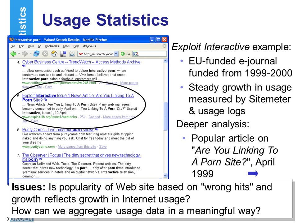 A centre of expertise in digital information managementwww.ukoln.ac.uk 3 Usage Statistics Exploit Interactive example: EU-funded e-journal funded from Steady growth in usage measured by Sitemeter & usage logs Usage Statistics Deeper analysis: Popular article on Are You Linking To A Porn Site , April 1999 Issues: Is popularity of Web site based on wrong hits and growth reflects growth in Internet usage.