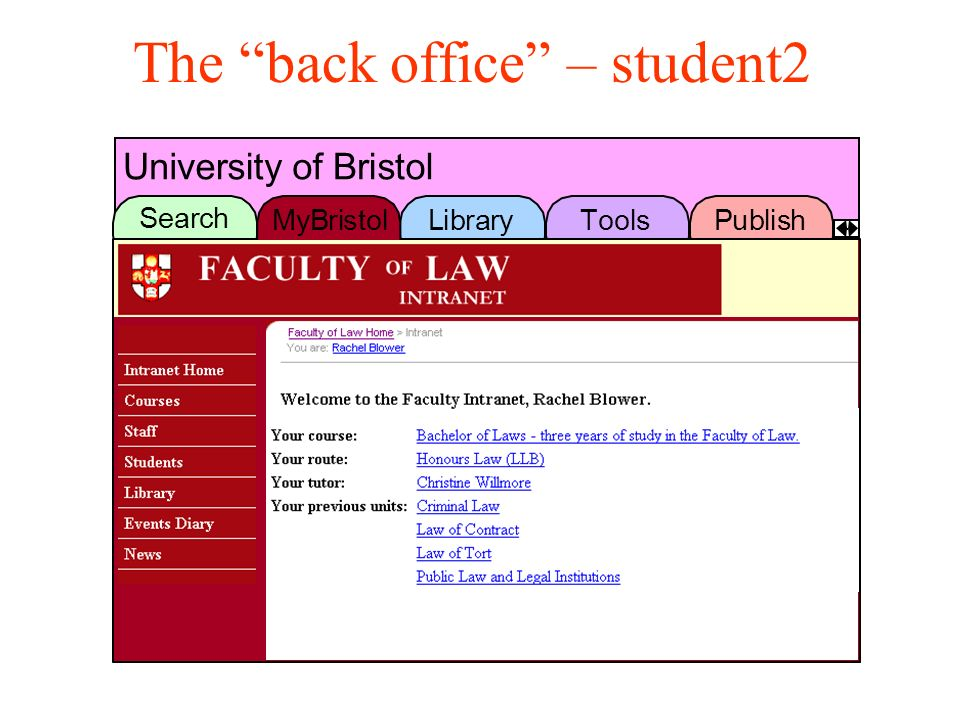 The back office – student2 UniversityofBristol Search MyBristolLibraryToolsPublish