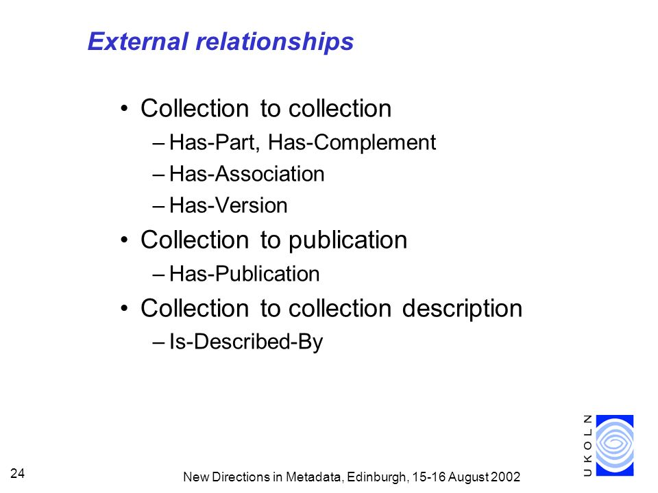 New Directions in Metadata, Edinburgh, August External relationships Collection to collection –Has-Part, Has-Complement –Has-Association –Has-Version Collection to publication –Has-Publication Collection to collection description –Is-Described-By