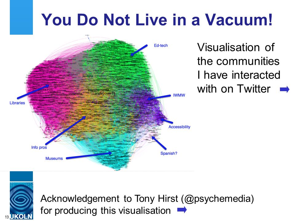 A centre of expertise in digital information managementwww.ukoln.ac.uk You Do Not Live in a Vacuum.