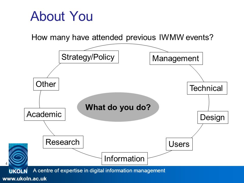A centre of expertise in digital information management www.ukoln.ac.uk 4 About You How many have attended previous IWMW events.