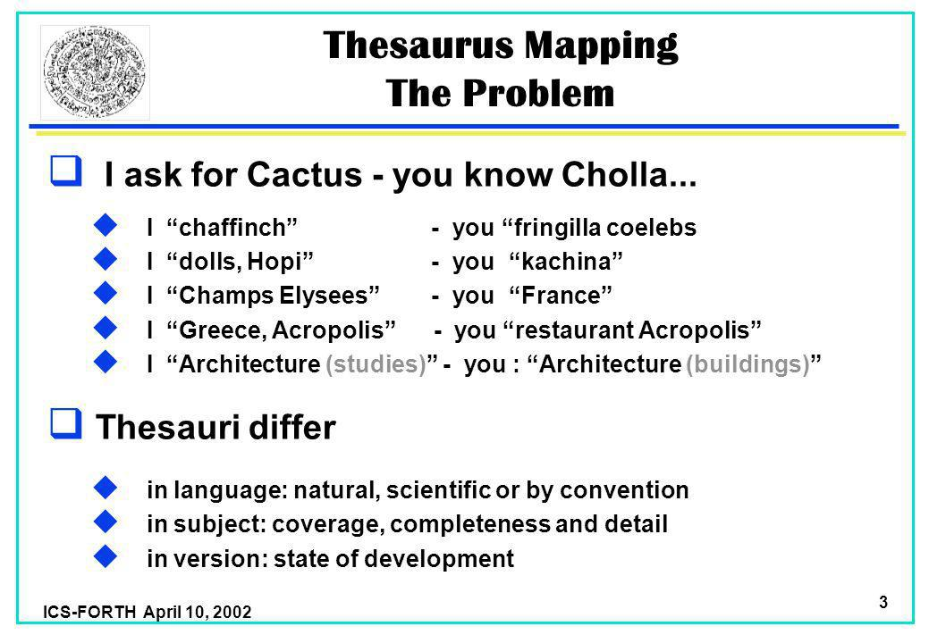 ICS-FORTH April 10, 2002 3 Thesaurus Mapping The Problem I ask for Cactus - you know Cholla...
