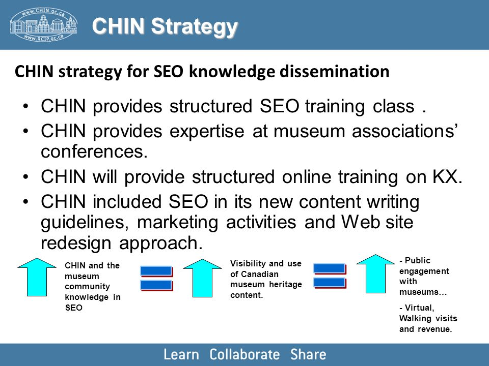 CHIN strategy for SEO knowledge dissemination Copyright Thierry Arsenault CHIN provides structured SEO training class.