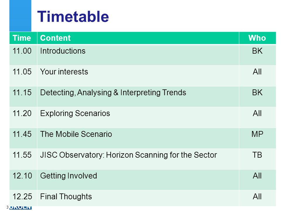 A centre of expertise in digital information managementwww.ukoln.ac.uk Timetable 3 TimeContentWho 11.00IntroductionsBK 11.05Your interestsAll 11.15Detecting, Analysing & Interpreting TrendsBK 11.20Exploring ScenariosAll 11.45The Mobile ScenarioMP 11.55JISC Observatory: Horizon Scanning for the SectorTB 12.10Getting InvolvedAll 12.25Final ThoughtsAll