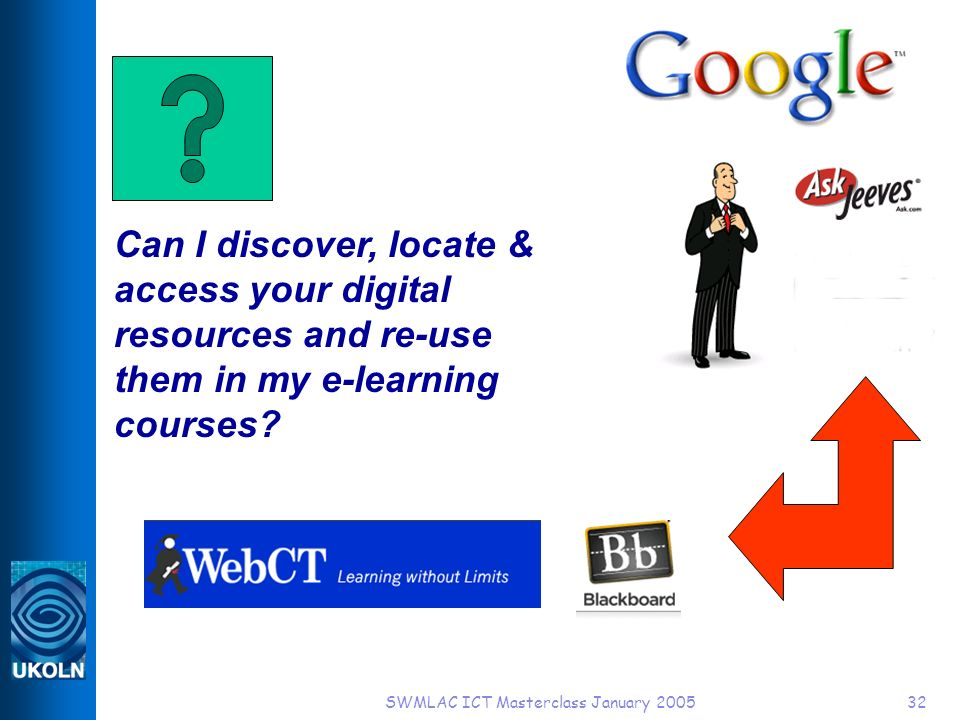 SWMLAC ICT Masterclass January 200532 Can I discover, locate & access your digital resources and re-use them in my e-learning courses