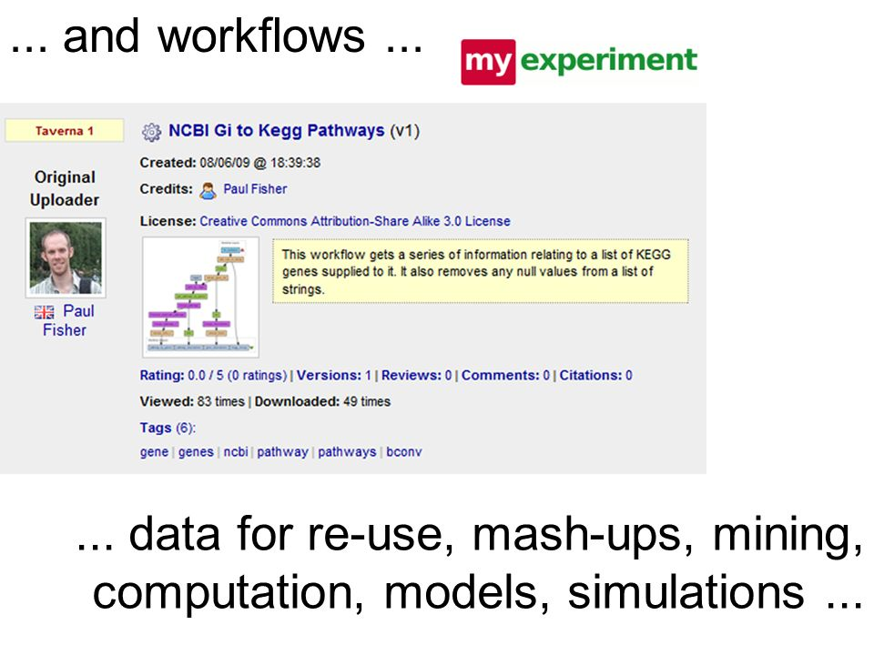 ... and workflows...... data for re-use, mash-ups, mining, computation, models, simulations...