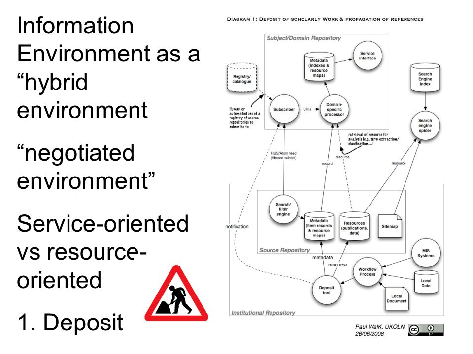 Information Environment as a hybrid environment negotiated environment Service-oriented vs resource- oriented 1.