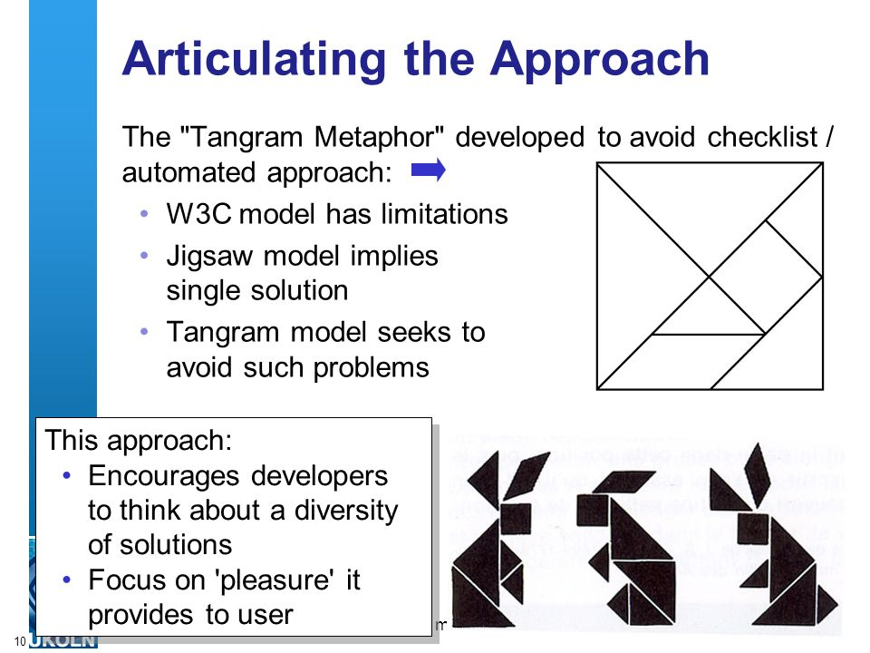 A centre of expertise in digital information managementwww.ukoln.ac.uk 10 Articulating the Approach The Tangram Metaphor developed to avoid checklist / automated approach: W3C model has limitations Jigsaw model implies single solution Tangram model seeks to avoid such problems This approach: Encourages developers to think about a diversity of solutions Focus on pleasure it provides to user This approach: Encourages developers to think about a diversity of solutions Focus on pleasure it provides to user