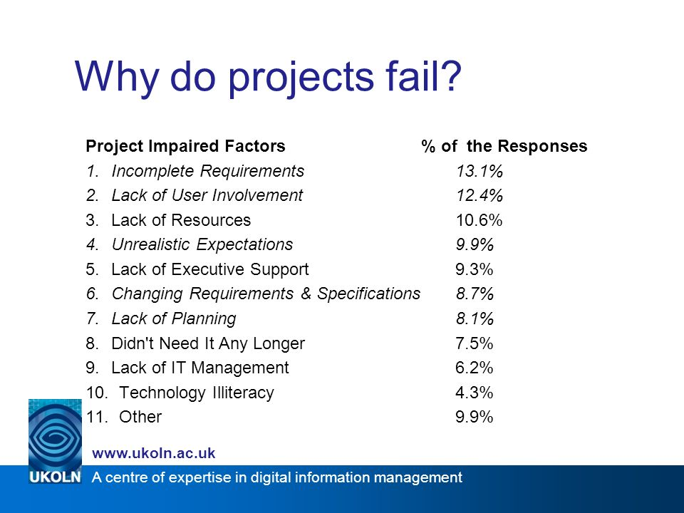 A centre of expertise in digital information management www.ukoln.ac.uk Why do projects fail.