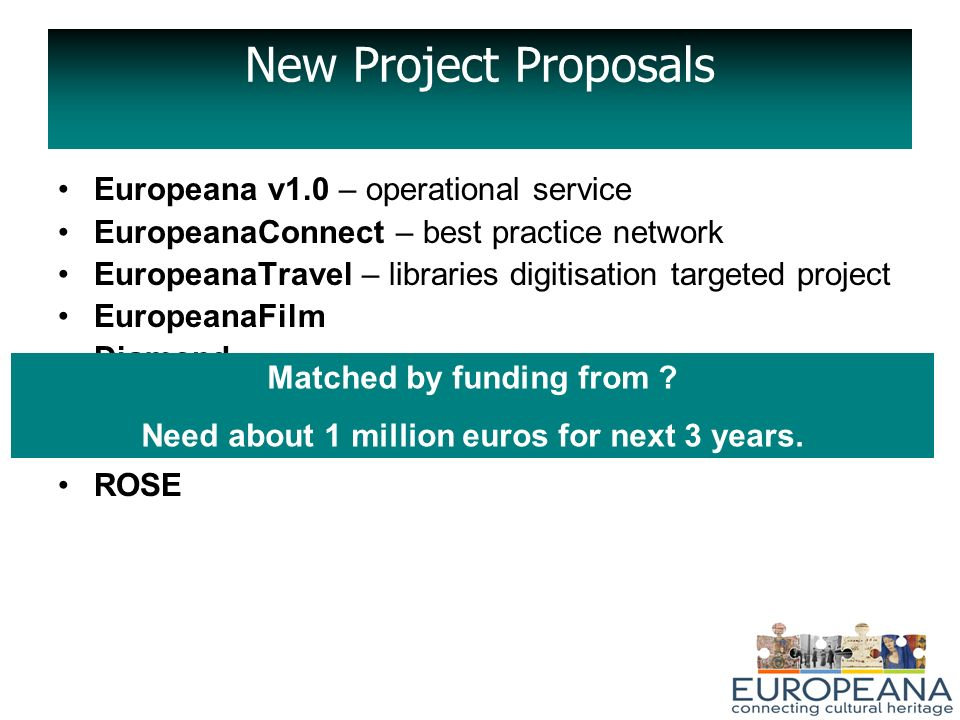 New Project Proposals Europeana v1.0 – operational service EuropeanaConnect – best practice network EuropeanaTravel – libraries digitisation targeted project EuropeanaFilm Diamond BHLEurope EUScreen ROSE Matched by funding from .