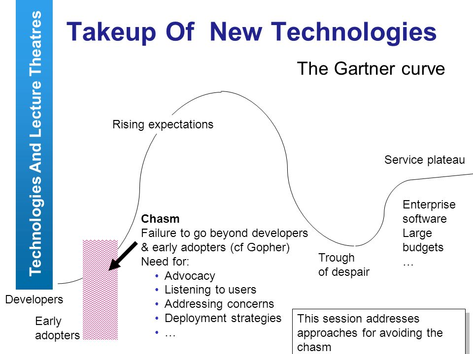 A centre of expertise in digital information managementwww.ukoln.ac.uk 7 Takeup Of New Technologies The Gartner curve Developers Rising expectations Trough of despair Service plateau Enterprise software Large budgets … Chasm Failure to go beyond developers & early adopters (cf Gopher) Need for: Advocacy Listening to users Addressing concerns Deployment strategies … This session addresses approaches for avoiding the chasm Early adopters Technologies And Lecture Theatres