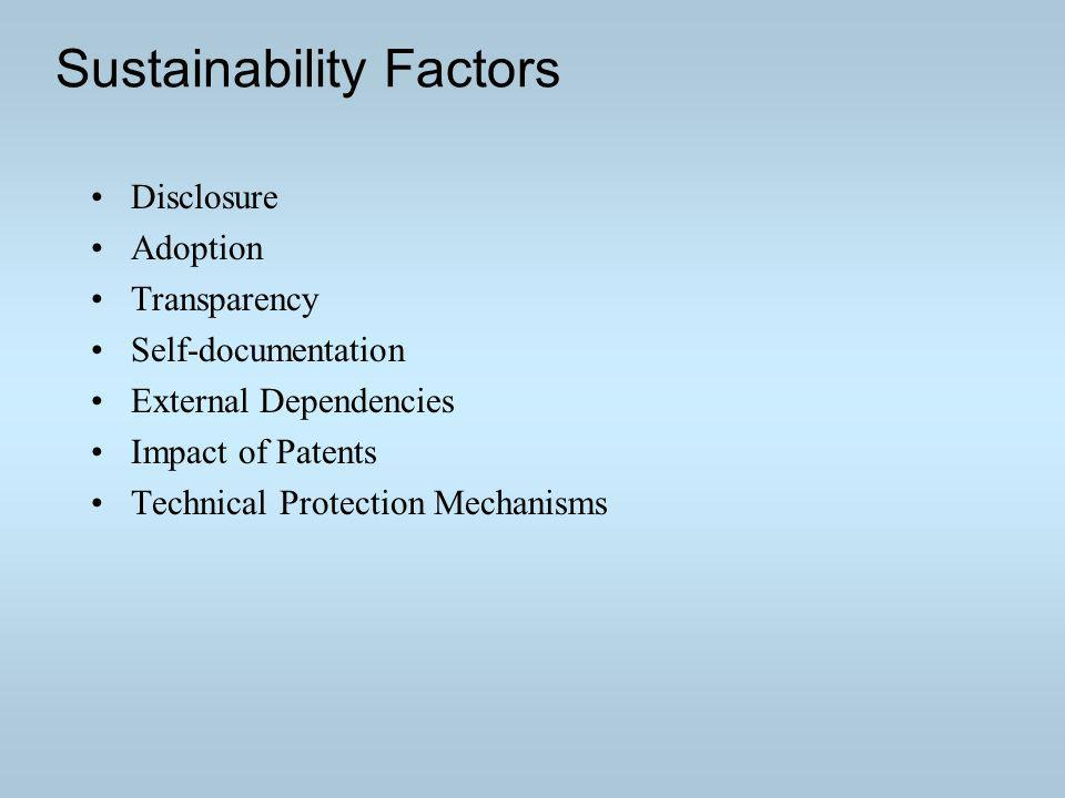 Sustainability Factors Disclosure Adoption Transparency Self-documentation External Dependencies Impact of Patents Technical Protection Mechanisms