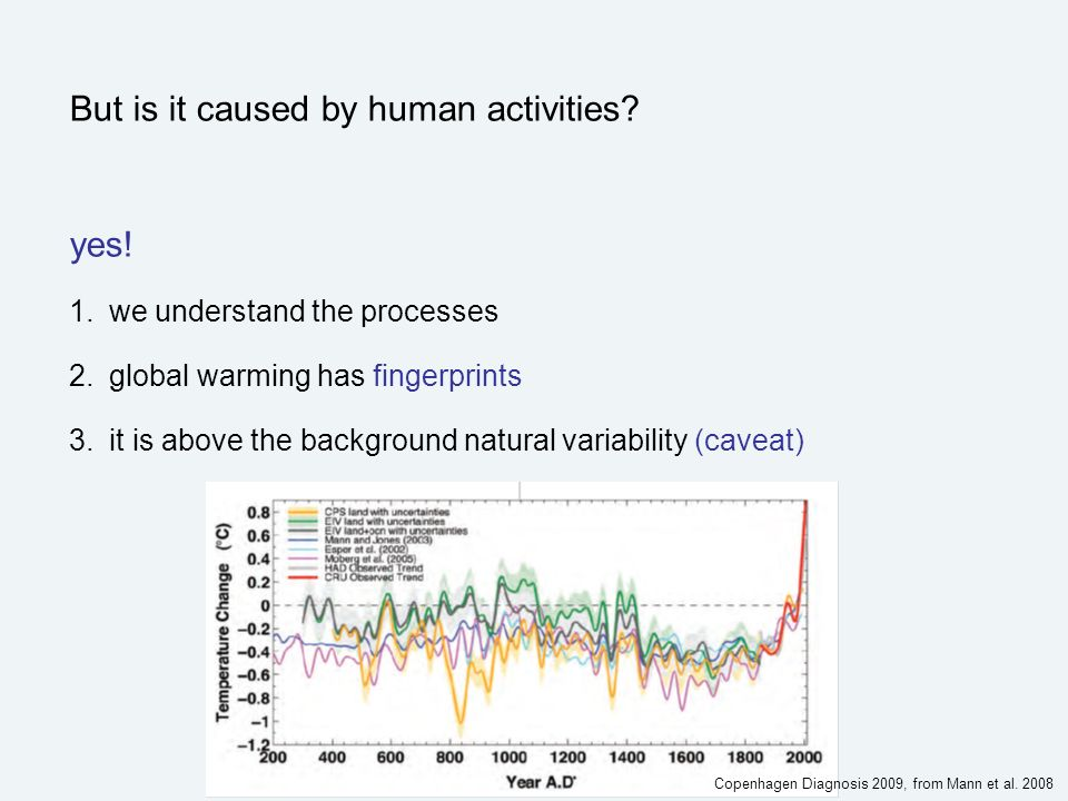 But is it caused by human activities. yes.