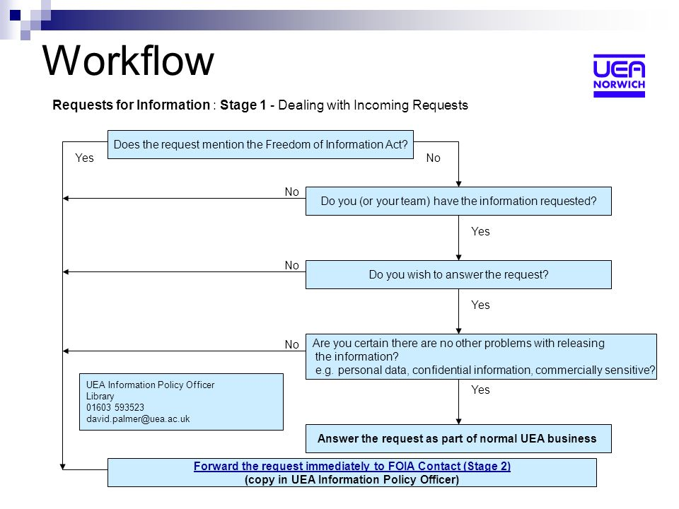 Workflow Does the request mention the Freedom of Information Act.