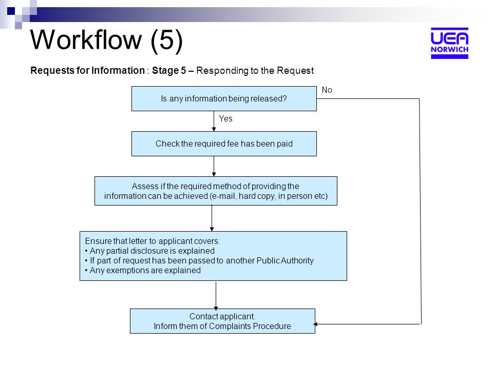 Workflow (5) Requests for Information : Stage 5 – Responding to the Request Is any information being released.