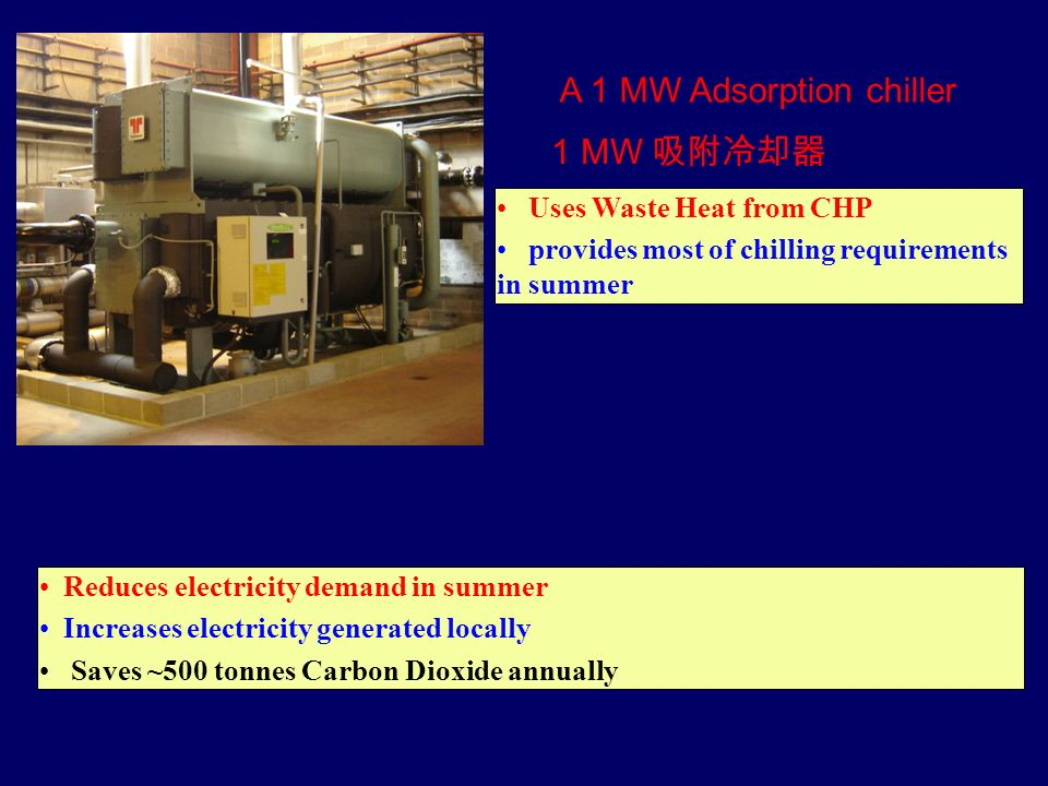 A 1 MW Adsorption chiller 1 MW Reduces electricity demand in summer Increases electricity generated locally Saves ~500 tonnes Carbon Dioxide annually Uses Waste Heat from CHP provides most of chilling requirements in summer