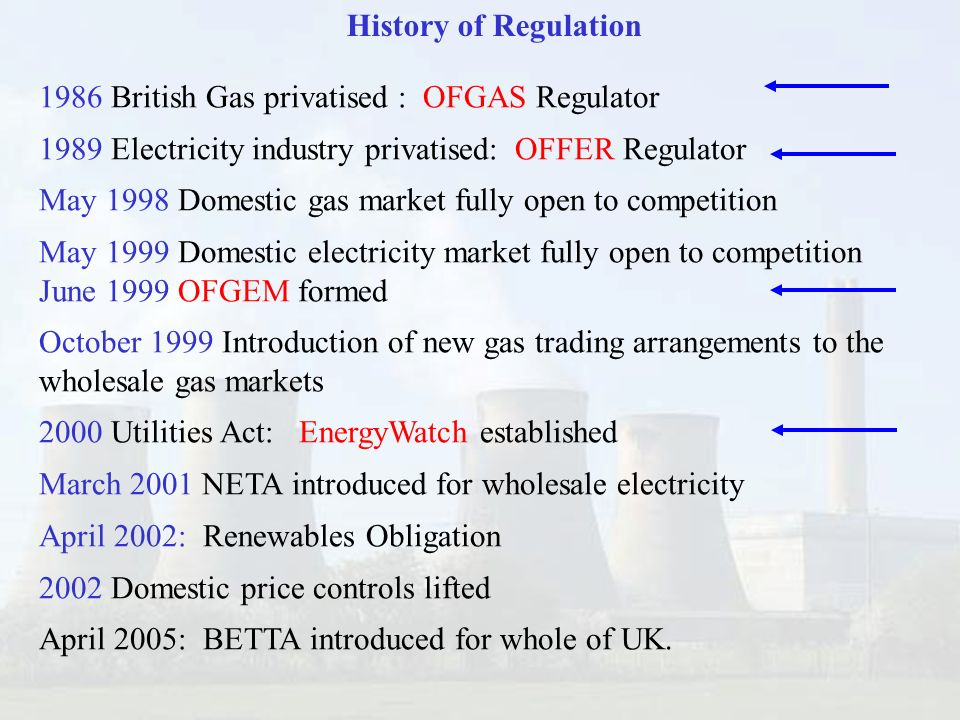 History of Regulation 1986 British Gas privatised : OFGAS Regulator 1989 Electricity industry privatised: OFFER Regulator May 1998 Domestic gas market fully open to competition May 1999 Domestic electricity market fully open to competition June 1999 OFGEM formed October 1999 Introduction of new gas trading arrangements to the wholesale gas markets 2000 Utilities Act: EnergyWatch established March 2001 NETA introduced for wholesale electricity April 2002: Renewables Obligation 2002 Domestic price controls lifted April 2005: BETTA introduced for whole of UK.