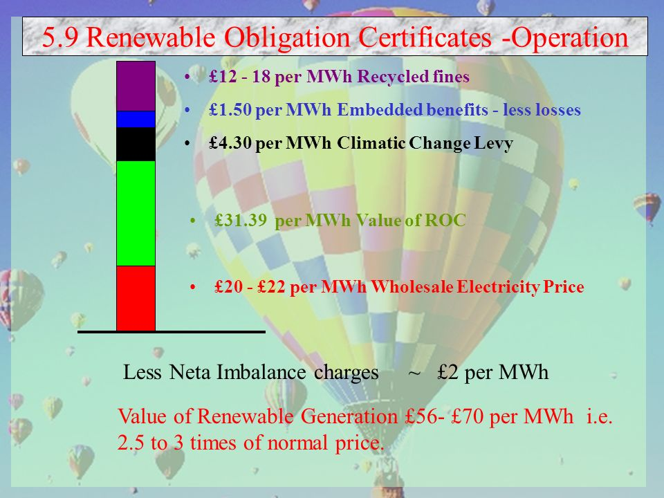 £12 - 18 per MWh Recycled fines £1.50 per MWh Embedded benefits - less losses £4.30 per MWh Climatic Change Levy £31.39 per MWh Value of ROC £20 - £22 per MWh Wholesale Electricity Price Less Neta Imbalance charges ~ £2 per MWh Value of Renewable Generation £56- £70 per MWh i.e.