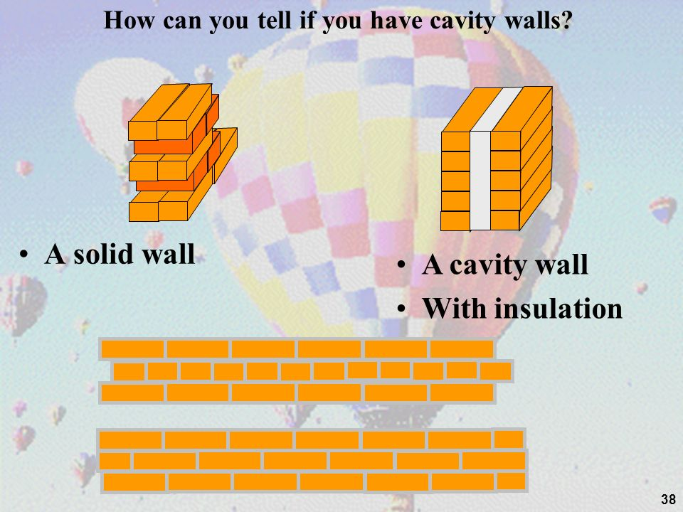 38 How can you tell if you have cavity walls A solid wall A cavity wall With insulation