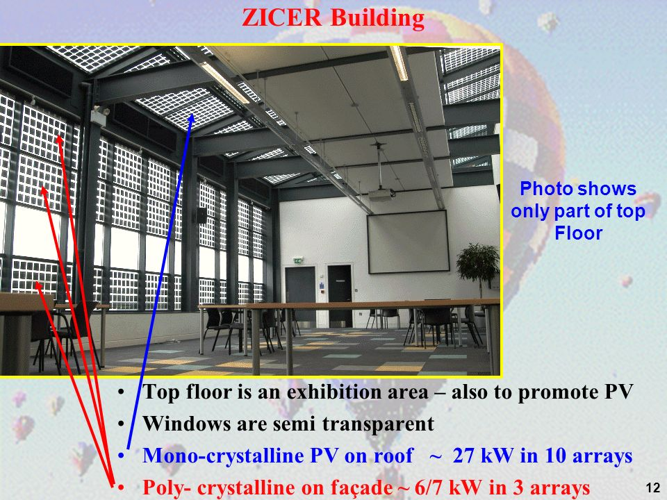 12 ZICER Building Photo shows only part of top Floor Top floor is an exhibition area – also to promote PV Windows are semi transparent Mono-crystalline PV on roof ~ 27 kW in 10 arrays Poly- crystalline on façade ~ 6/7 kW in 3 arrays