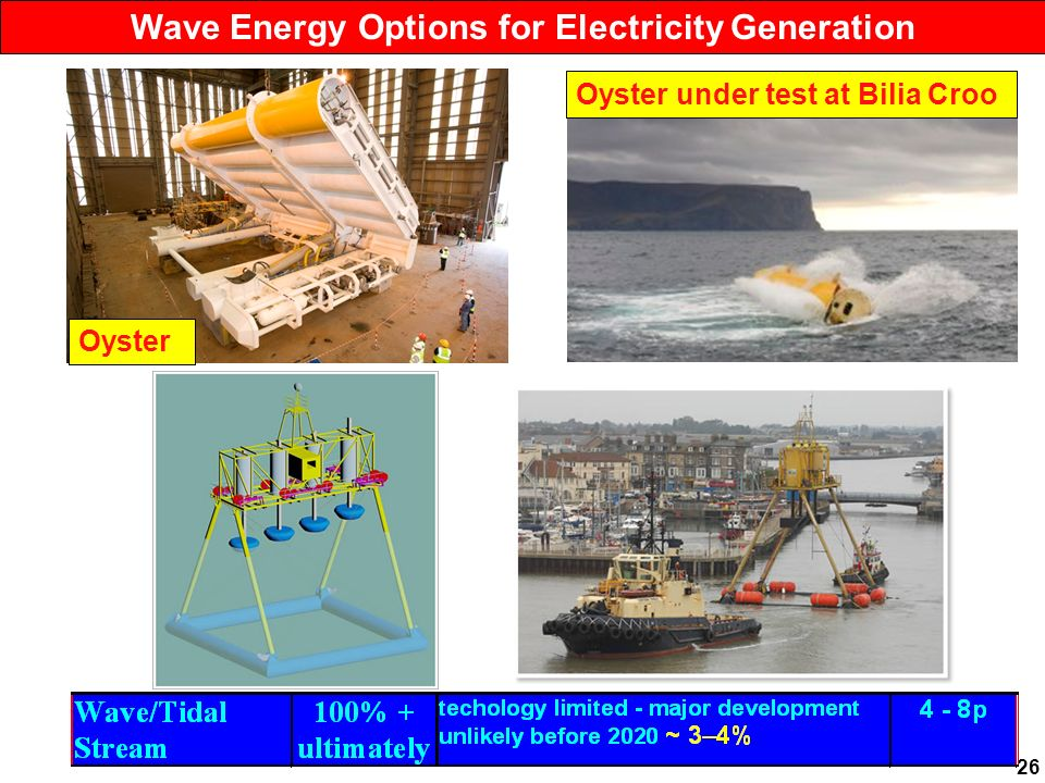 26 Wave Energy Options for Electricity Generation Oyster Oyster under test at Bilia Croo
