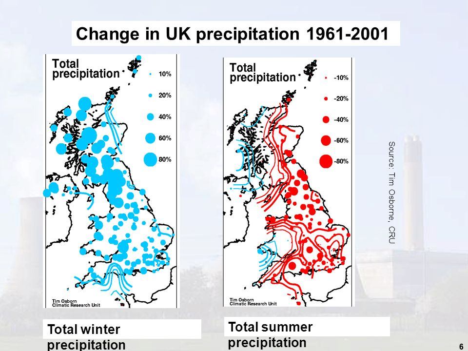 6 Total winter precipitation Total summer precipitation Source: Tim Osborne, CRU Change in UK precipitation 1961-2001 6