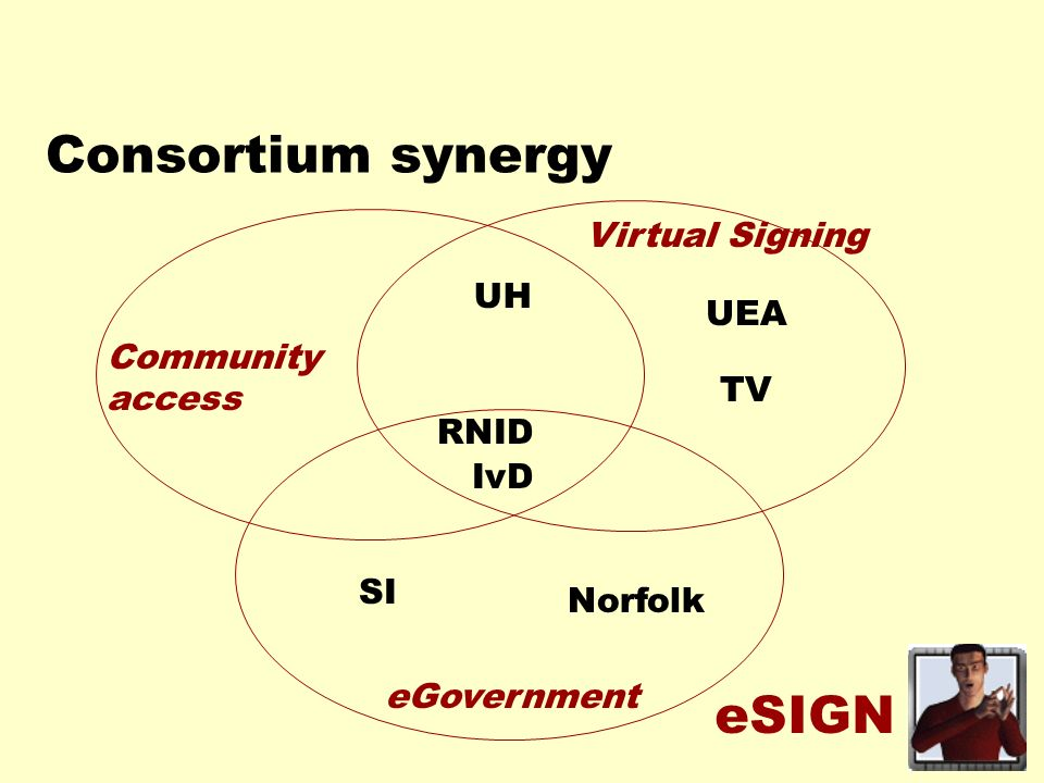 eSIGN Consortium synergy RNID IvD SI Norfolk UH UEA TV Virtual Signing eGovernment Community access